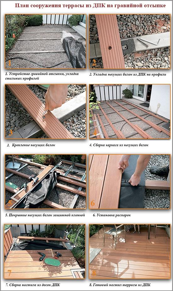 Как построить веранду своими руками пошаговая инструкция